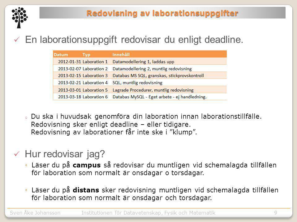 Sven Åke JohanssonInstitutionen för Kommunikation o designSven Åke JohanssonInstitutionen för Datavetenskap, Fysik och Matematik  En laborationsuppgift redovisar du enligt deadline.