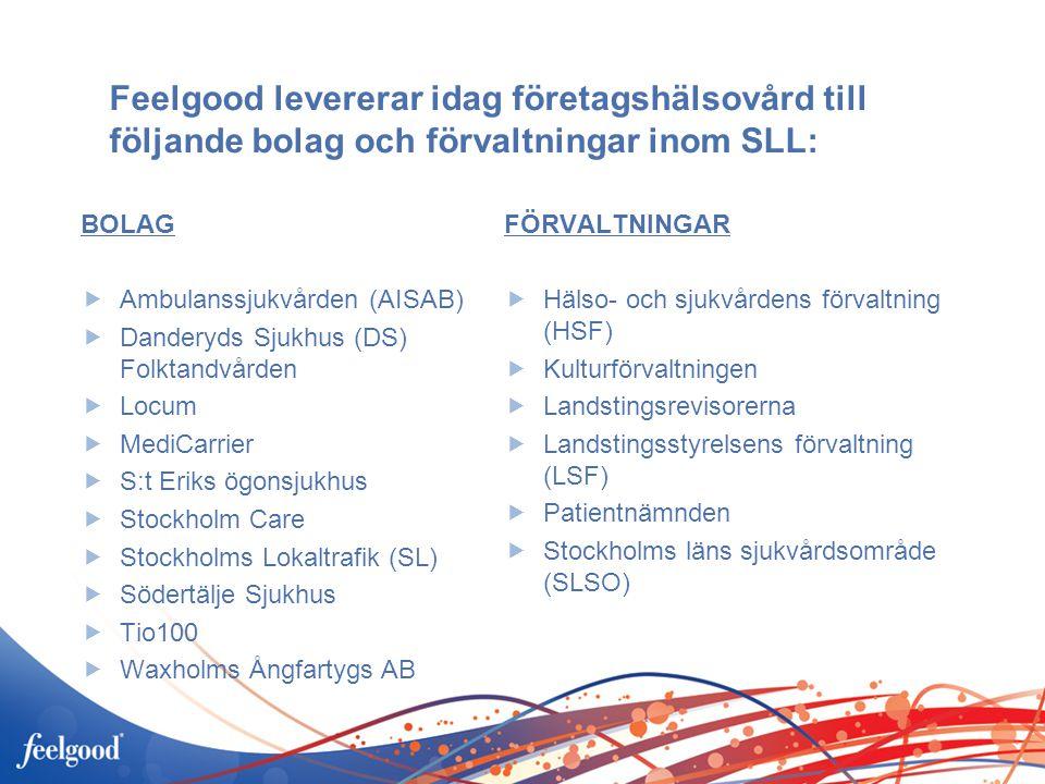 Feelgood levererar idag företagshälsovård till följande bolag och förvaltningar inom SLL: BOLAG  Ambulanssjukvården (AISAB)  Danderyds Sjukhus (DS) Folktandvården  Locum  MediCarrier  S:t Eriks ögonsjukhus  Stockholm Care  Stockholms Lokaltrafik (SL)  Södertälje Sjukhus  Tio100  Waxholms Ångfartygs AB FÖRVALTNINGAR  Hälso- och sjukvårdens förvaltning (HSF)  Kulturförvaltningen  Landstingsrevisorerna  Landstingsstyrelsens förvaltning (LSF)  Patientnämnden  Stockholms läns sjukvårdsområde (SLSO)