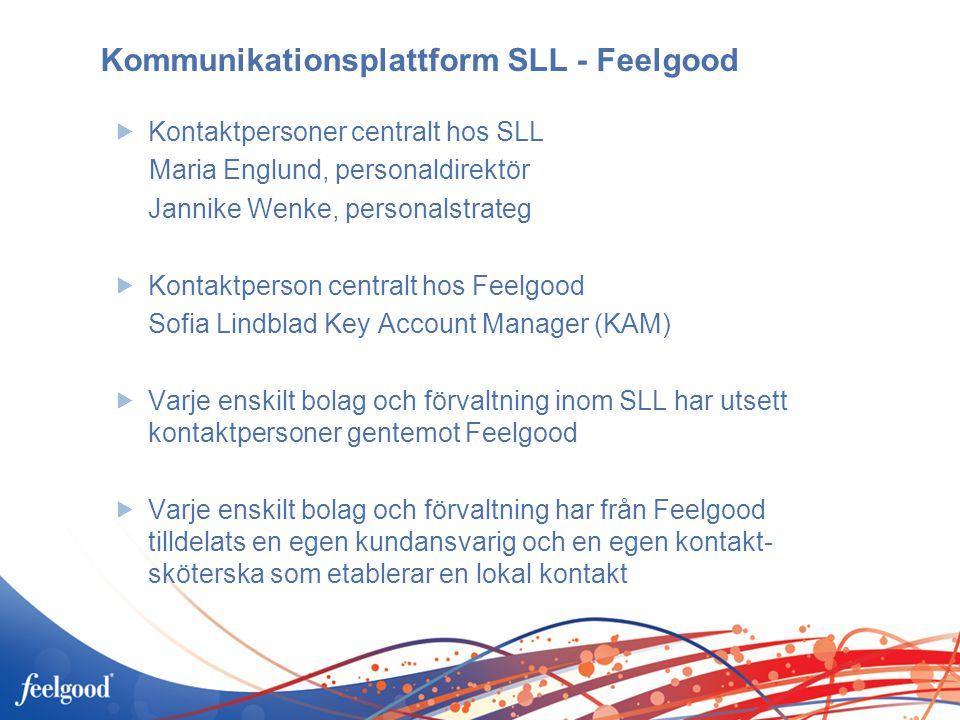 Kommunikationsplattform SLL - Feelgood  Kontaktpersoner centralt hos SLL Maria Englund, personaldirektör Jannike Wenke, personalstrateg  Kontaktperson centralt hos Feelgood Sofia Lindblad Key Account Manager (KAM)  Varje enskilt bolag och förvaltning inom SLL har utsett kontaktpersoner gentemot Feelgood  Varje enskilt bolag och förvaltning har från Feelgood tilldelats en egen kundansvarig och en egen kontakt- sköterska som etablerar en lokal kontakt