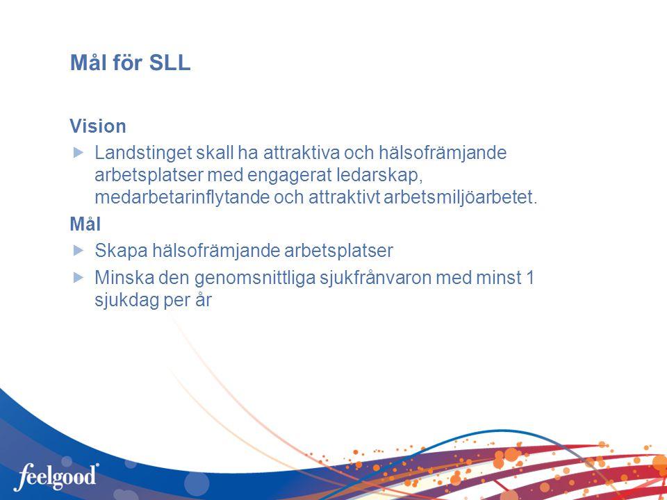 Mål för SLL Vision  Landstinget skall ha attraktiva och hälsofrämjande arbetsplatser med engagerat ledarskap, medarbetarinflytande och attraktivt arbetsmiljöarbetet.