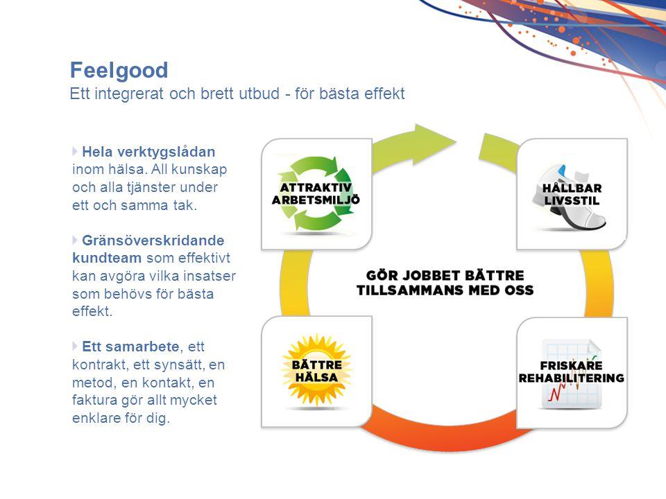 Feelgood Ett integrerat och brett utbud - för bästa effekt Hela verktygslådan inom hälsa. All kunskap och alla tjänster under ett och samma tak. Gräns