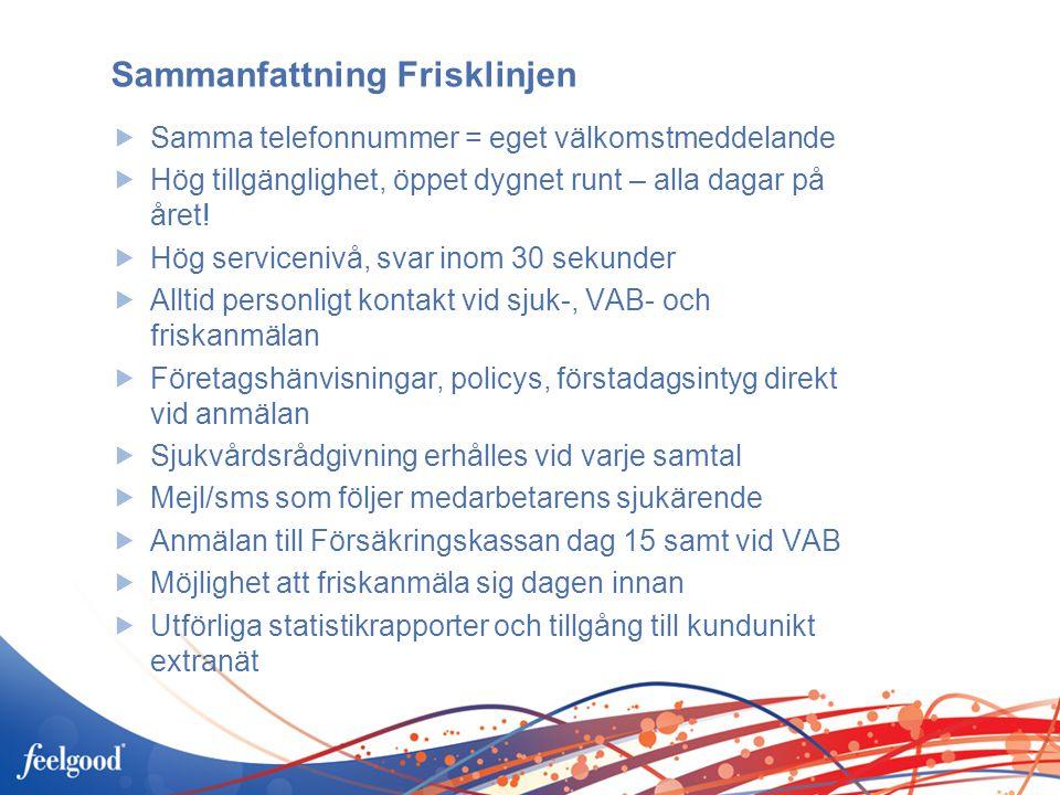 Sammanfattning Frisklinjen  Samma telefonnummer = eget välkomstmeddelande  Hög tillgänglighet, öppet dygnet runt – alla dagar på året!  Hög service