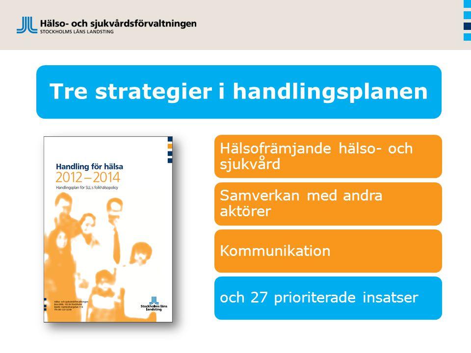 Hälsofrämjande hälso- och sjukvård Samverkan med andra aktörer Kommunikationoch 27 prioriterade insatser Tre strategier i handlingsplanen