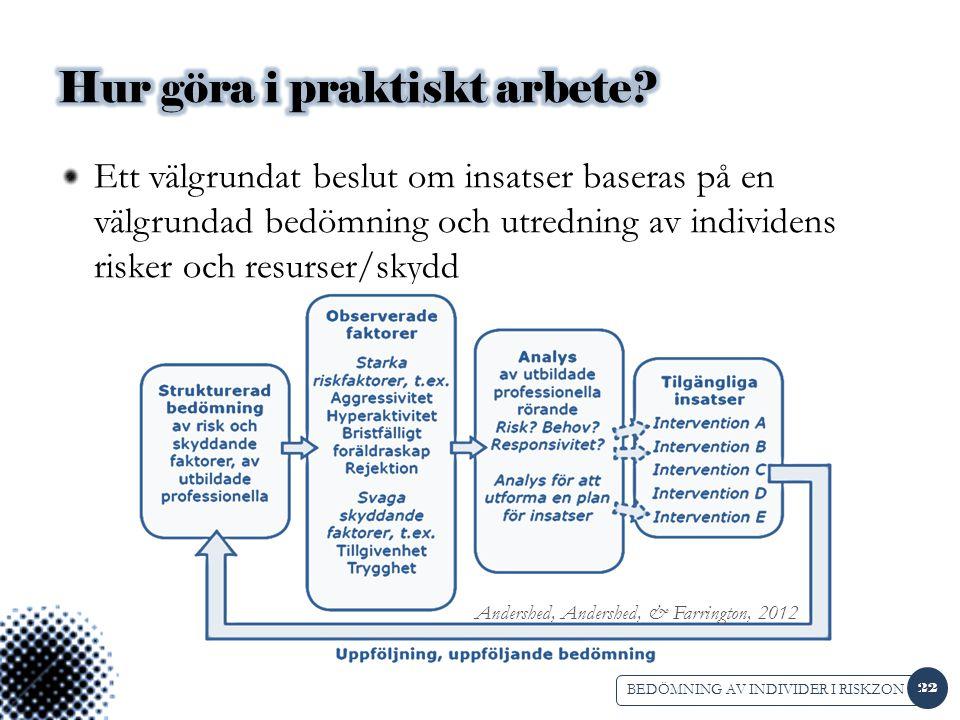 Ett välgrundat beslut om insatser baseras på en välgrundad bedömning och utredning av individens risker och resurser/skydd Andershed, Andershed, & Farrington, 2012 22 BEDÖMNING AV INDIVIDER I RISKZON