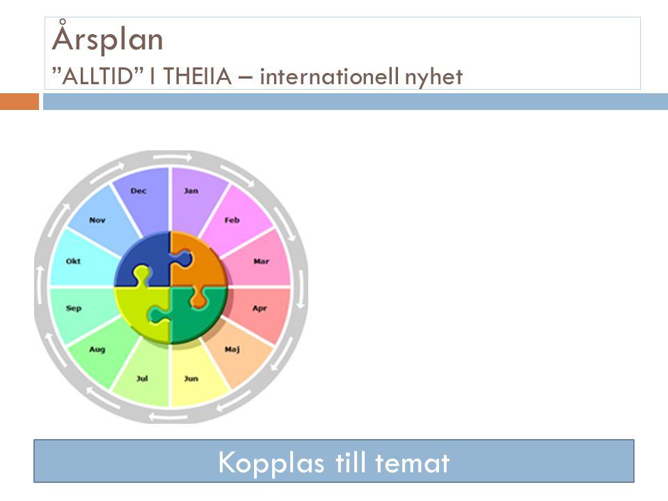 """Årsplan """"ALLTID"""" I THEIIA – internationell nyhet Kopplas till temat"""