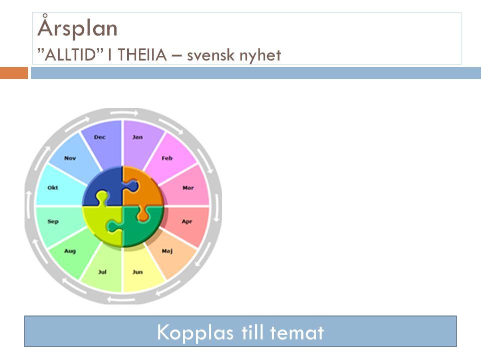 """Årsplan """"ALLTID"""" I THEIIA – svensk nyhet Kopplas till temat"""