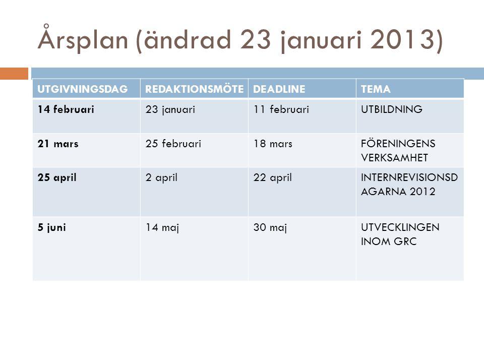Årsplan (ändrad 23 januari 2013) UTGIVNINGSDAGREDAKTIONSMÖTEDEADLINETEMA 14 februari23 januari11 februariUTBILDNING 21 mars25 februari18 marsFÖRENINGE