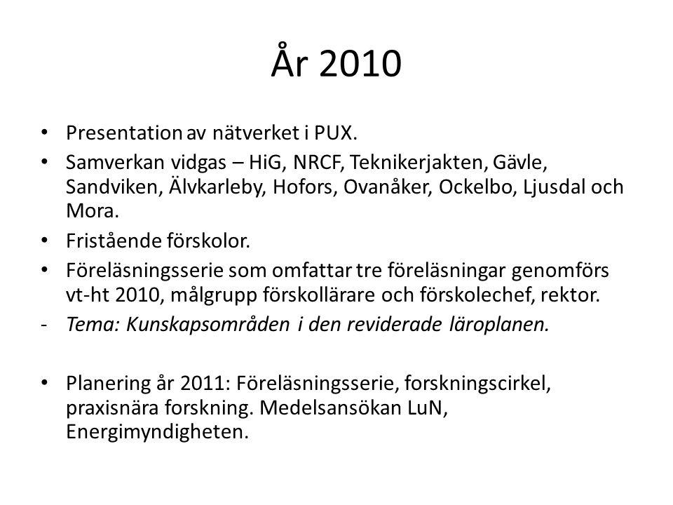 År 2010 • Presentation av nätverket i PUX. • Samverkan vidgas – HiG, NRCF, Teknikerjakten, Gävle, Sandviken, Älvkarleby, Hofors, Ovanåker, Ockelbo, Lj