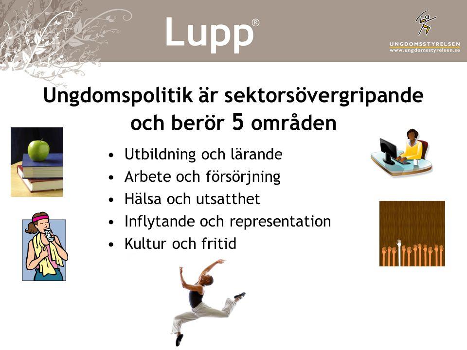 Varför Lupp.