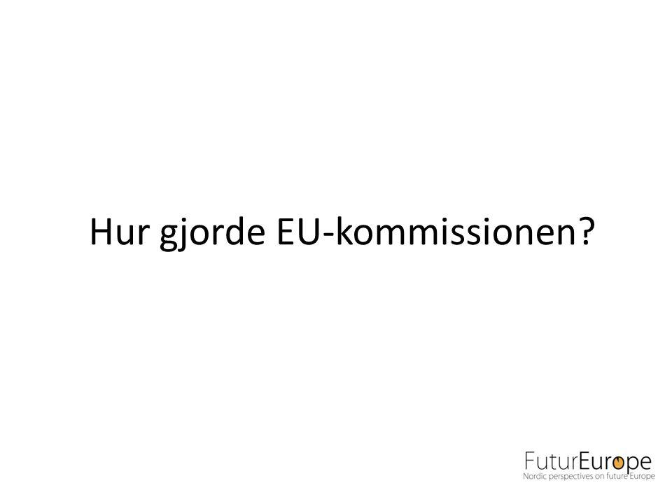 Hur gjorde EU-kommissionen
