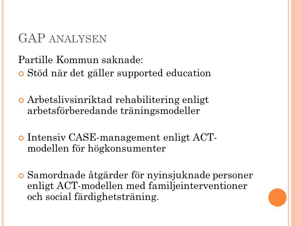 GAP ANALYSEN Partille Kommun saknade: Stöd när det gäller supported education Arbetslivsinriktad rehabilitering enligt arbetsförberedande träningsmode
