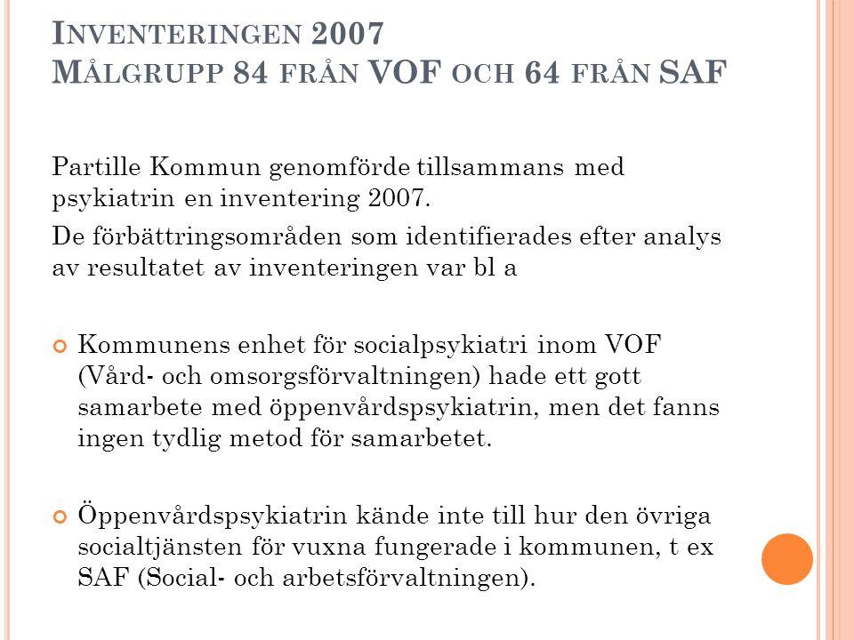I NVENTERINGEN 2007 M ÅLGRUPP 84 FRÅN VOF OCH 64 FRÅN SAF Partille Kommun genomförde tillsammans med psykiatrin en inventering 2007. De förbättringsom