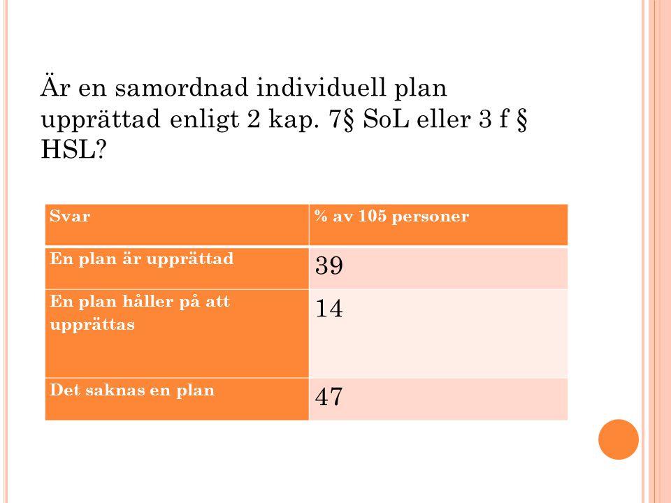 Är en samordnad individuell plan upprättad enligt 2 kap. 7§ SoL eller 3 f § HSL? Svar% av 105 personer En plan är upprättad 39 En plan håller på att u