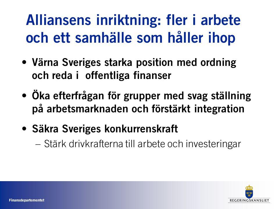 Finansdepartementet Alliansens inriktning: fler i arbete och ett samhälle som håller ihop • Värna Sveriges starka position med ordning och reda i offe