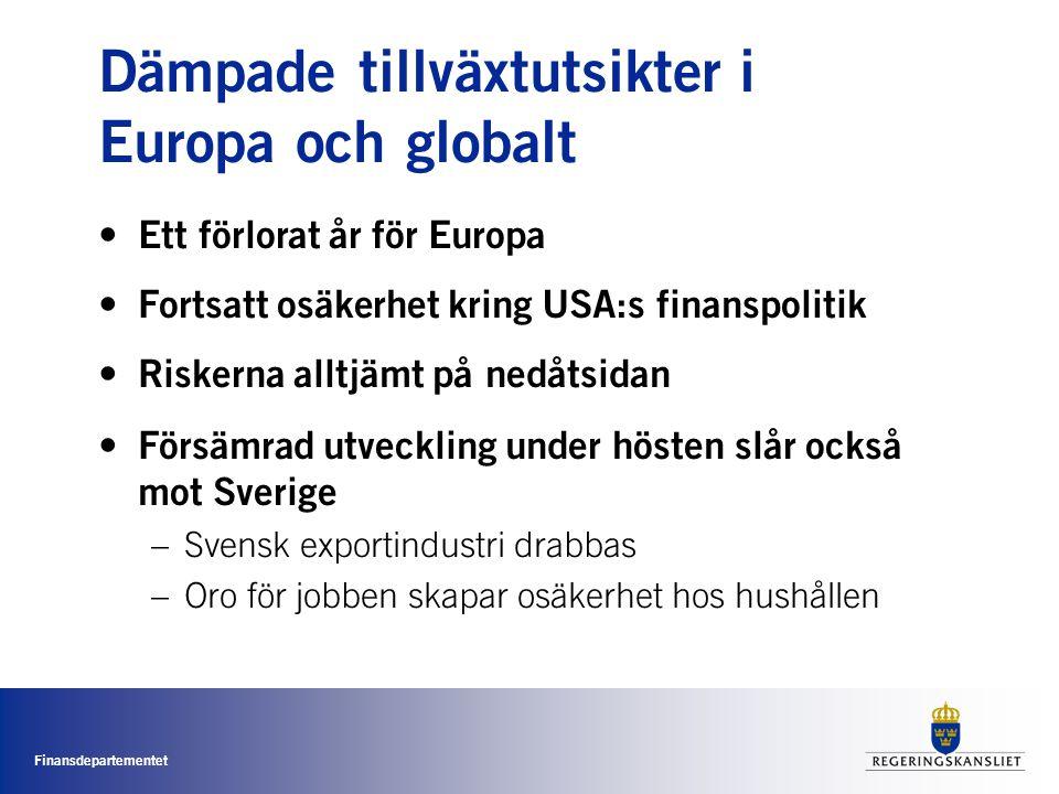 Finansdepartementet Dämpade tillväxtutsikter i Europa och globalt • Ett förlorat år för Europa • Fortsatt osäkerhet kring USA:s finanspolitik • Riskerna alltjämt på nedåtsidan • Försämrad utveckling under hösten slår också mot Sverige –Svensk exportindustri drabbas –Oro för jobben skapar osäkerhet hos hushållen