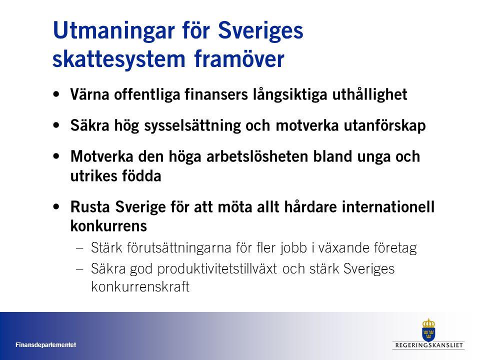 Finansdepartementet Utmaningar för Sveriges skattesystem framöver • Värna offentliga finansers långsiktiga uthållighet • Säkra hög sysselsättning och motverka utanförskap • Motverka den höga arbetslösheten bland unga och utrikes födda • Rusta Sverige för att möta allt hårdare internationell konkurrens –Stärk förutsättningarna för fler jobb i växande företag –Säkra god produktivitetstillväxt och stärk Sveriges konkurrenskraft