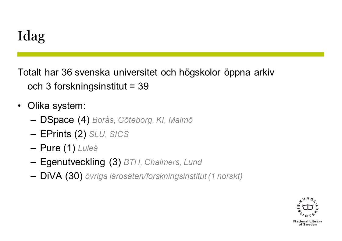 Idag Totalt har 36 svenska universitet och högskolor öppna arkiv och 3 forskningsinstitut = 39 •Olika system: –DSpace (4) Borås, Göteborg, KI, Malmö –EPrints (2) SLU, SICS –Pure (1) Luleå –Egenutveckling (3) BTH, Chalmers, Lund –DiVA (30) övriga lärosäten/forskningsinstitut (1 norskt)