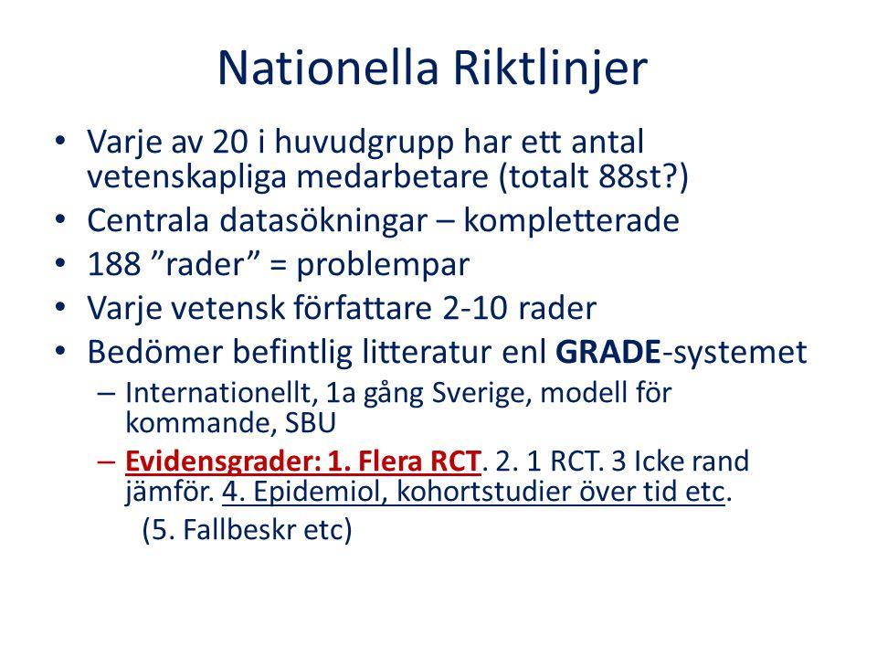 Nationella Riktlinjer • Varje av 20 i huvudgrupp har ett antal vetenskapliga medarbetare (totalt 88st?) • Centrala datasökningar – kompletterade • 188