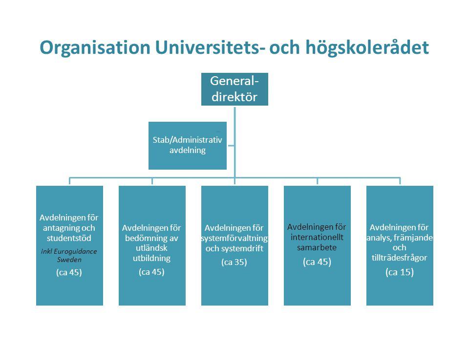 Vägledning och mobilitet Euroguidance, Mobility counselling och kompetensutveckling