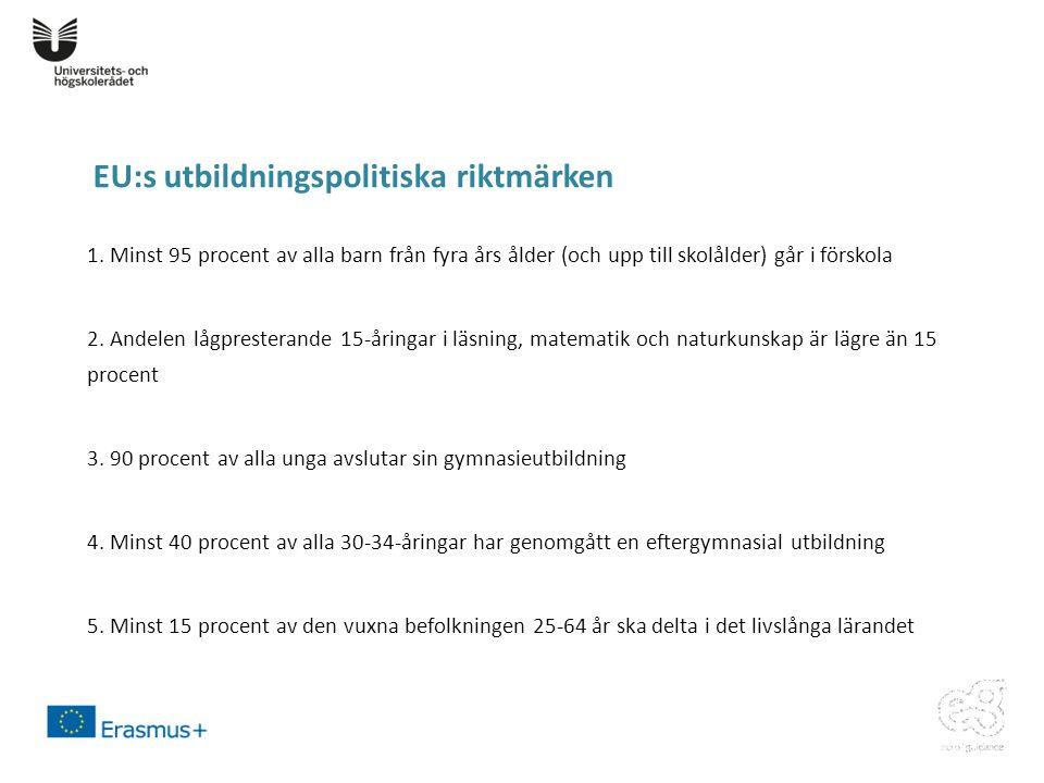 Euroguidance.se För att få till stånd en så bra potential för lärande som möjligt, är det viktigt att på olika sätt kvalitetssäkra utlandsvistelsen