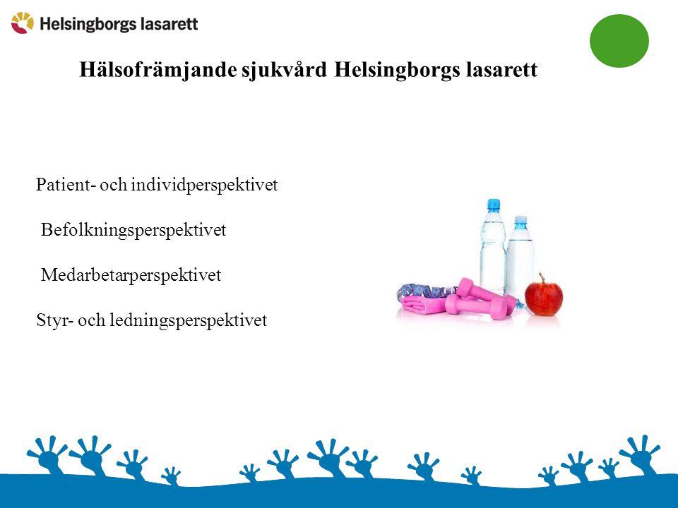 Hälsofrämjande sjukvård Helsingborgs lasarett Patient- och individperspektivet Befolkningsperspektivet Medarbetarperspektivet Styr- och ledningsperspe