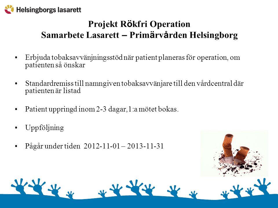 Projekt R ö kfri Operation Samarbete Lasarett – Prim ä rv å rden Helsingborg •Erbjuda tobaksavvänjningsstöd när patient planeras för operation, om pat