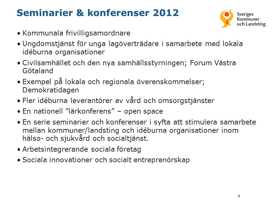 Seminarier & konferenser 2012 •Kommunala frivilligsamordnare •Ungdomstjänst för unga lagöverträdare i samarbete med lokala idéburna organisationer •Ci