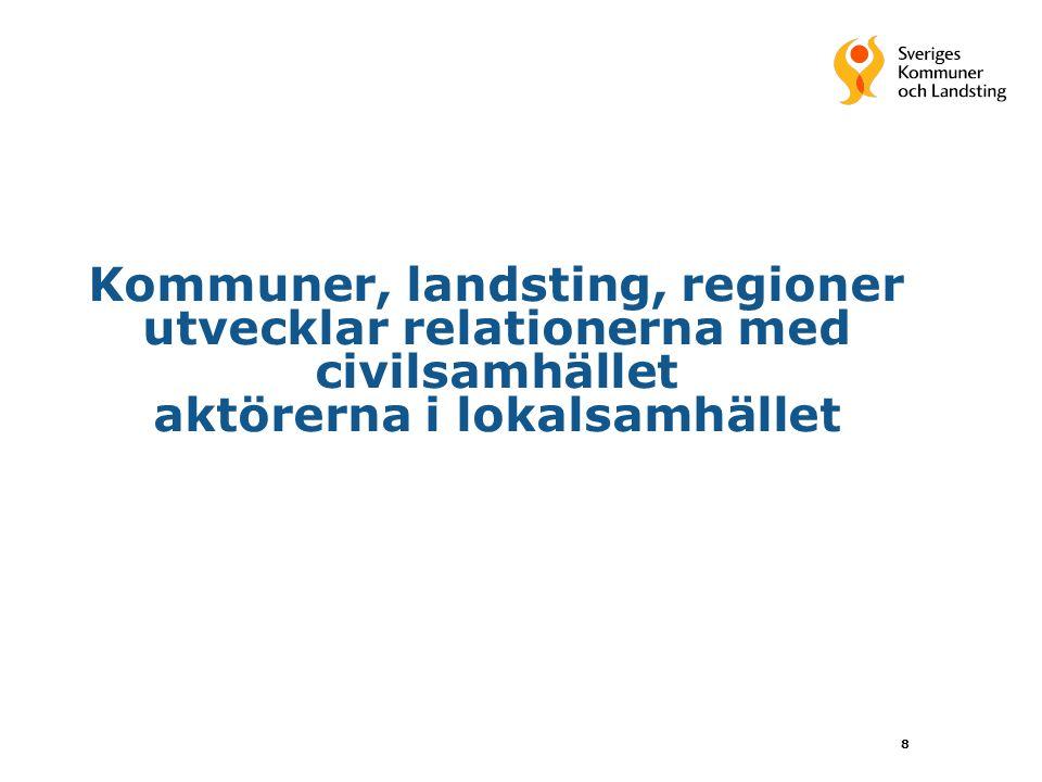 Dialogprocessen mellan kommuner landsting och civilsamhället 50-60 kommuner och 10-tal landsting och regioner jobbar med dialog/ök-processer Dialogprocessen- vad samtalar man om.