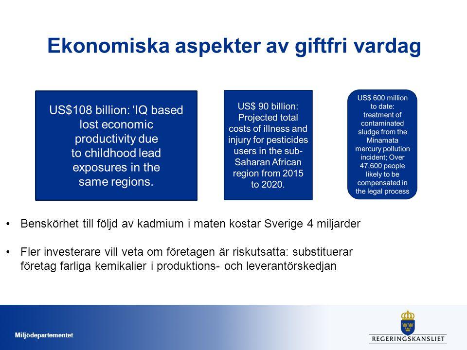 Miljödepartementet Ekonomiska aspekter av giftfri vardag •Benskörhet till följd av kadmium i maten kostar Sverige 4 miljarder •Fler investerare vill veta om företagen är riskutsatta: substituerar företag farliga kemikalier i produktions- och leverantörskedjan