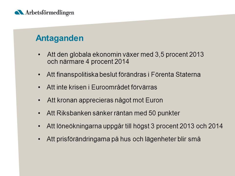 Antaganden •Att den globala ekonomin växer med 3,5 procent 2013 och närmare 4 procent 2014 •Att finanspolitiska beslut förändras i Förenta Staterna •Att inte krisen i Euroområdet förvärras •Att kronan apprecieras något mot Euron •Att Riksbanken sänker räntan med 50 punkter •Att löneökningarna uppgår till högst 3 procent 2013 och 2014 •Att prisförändringarna på hus och lägenheter blir små