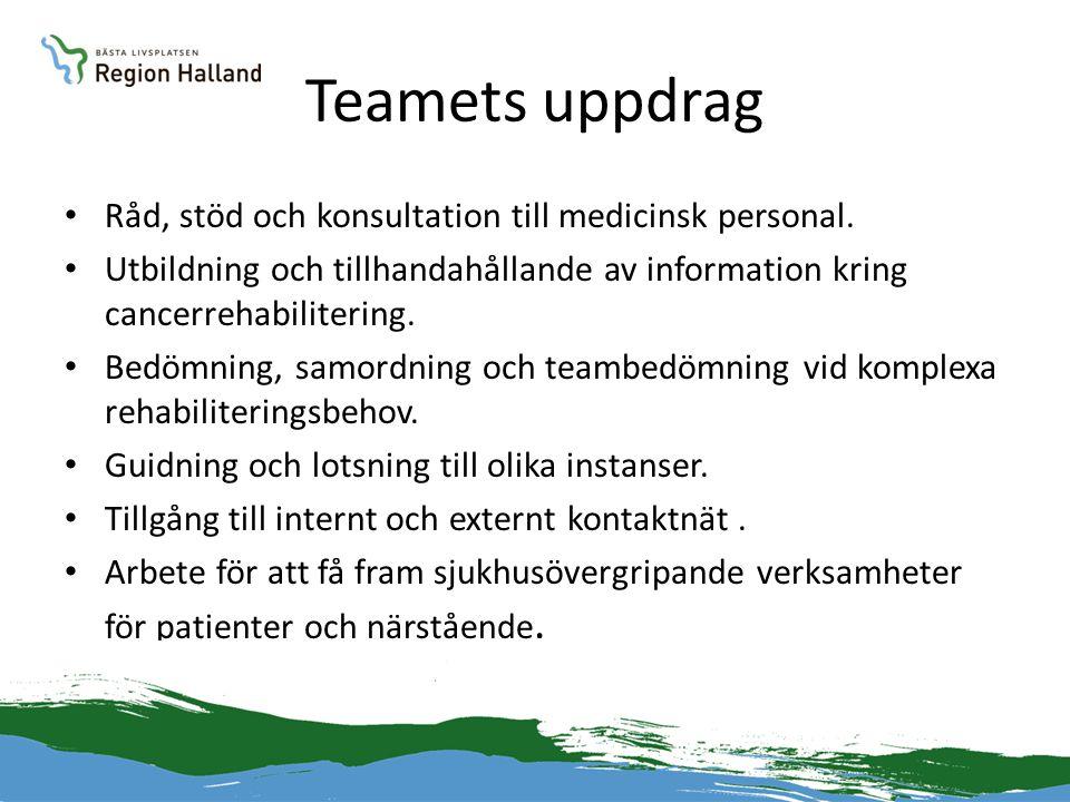 Teamets uppdrag • Råd, stöd och konsultation till medicinsk personal. • Utbildning och tillhandahållande av information kring cancerrehabilitering. •