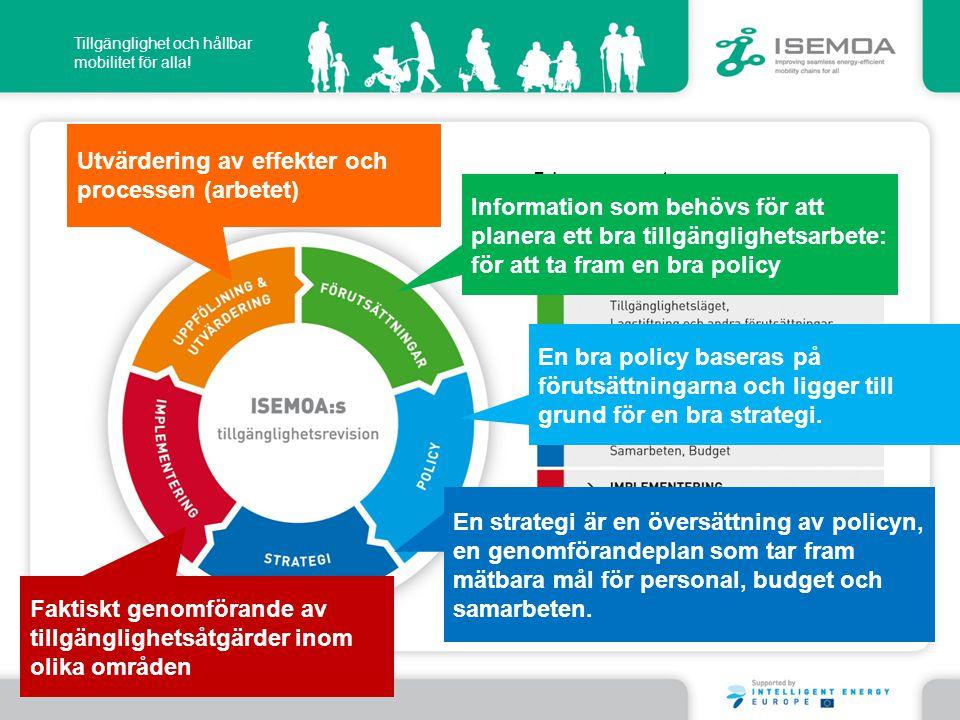 Tillgänglighet och hållbar mobilitet för alla! ISEMOA:s kvalitetscykel •5 komponenter •16 element Information som behövs för att planera ett bra tillg