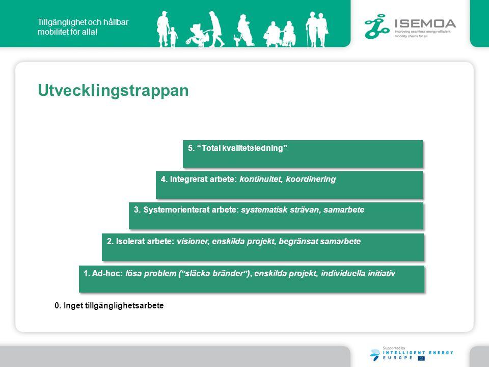 """Tillgänglighet och hållbar mobilitet för alla! Utvecklingstrappan 1. Ad-hoc: lösa problem (""""släcka bränder""""), enskilda projekt, individuella initiativ"""
