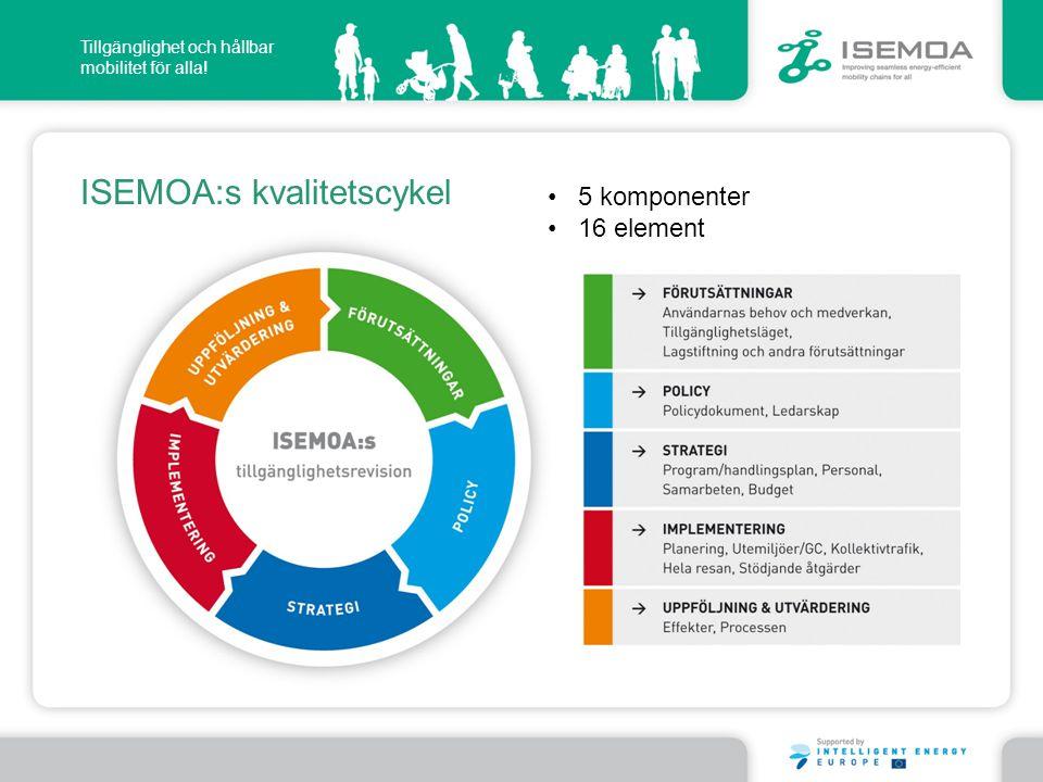 Tillgänglighet och hållbar mobilitet för alla! ISEMOA:s kvalitetscykel •5 komponenter •16 element