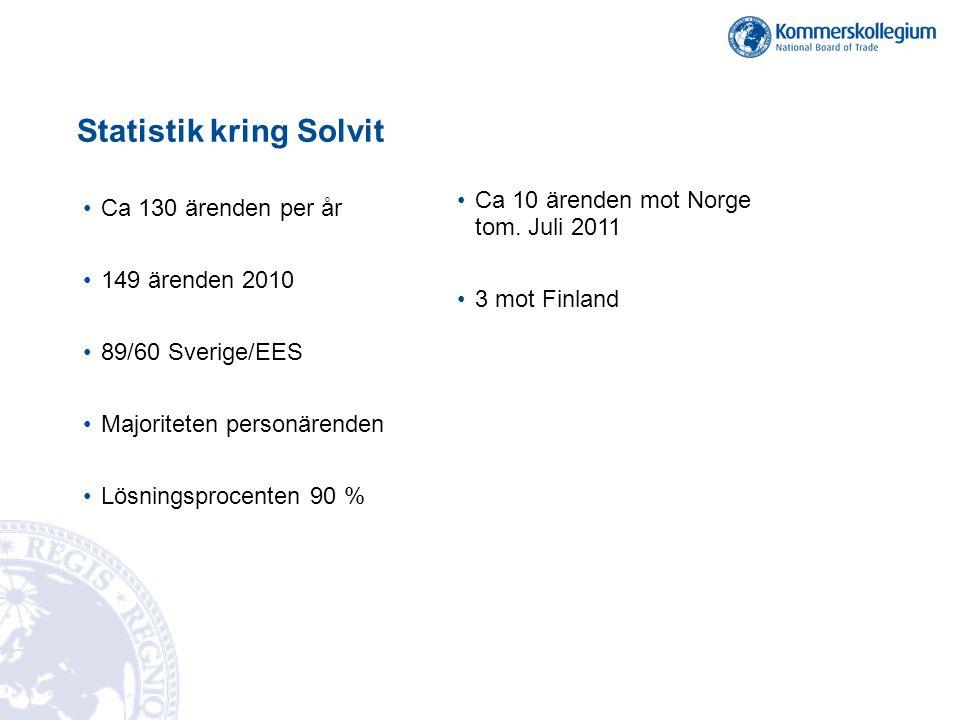 Statistik kring Solvit •Ca 130 ärenden per år •149 ärenden 2010 •89/60 Sverige/EES •Majoriteten personärenden •Lösningsprocenten 90 % •Ca 10 ärenden m