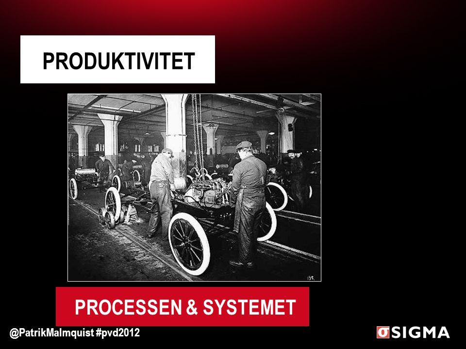 @PatrikMalmquist #pvd2012 PRODUKTIVITET PROCESSEN & SYSTEMET