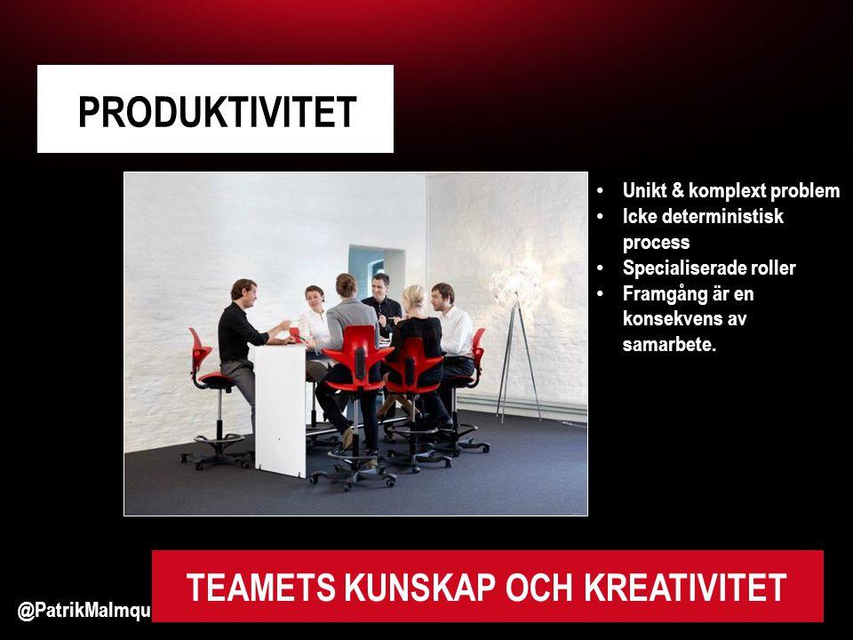 @PatrikMalmquist #pvd2012 PRODUKTIVITET TEAMETS KUNSKAP OCH KREATIVITET • Unikt & komplext problem • Icke deterministisk process • Specialiserade roller • Framgång är en konsekvens av samarbete.