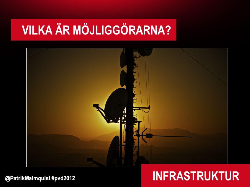 VILKA ÄR MÖJLIGGÖRARNA? INFRASTRUKTUR @PatrikMalmquist #pvd2012