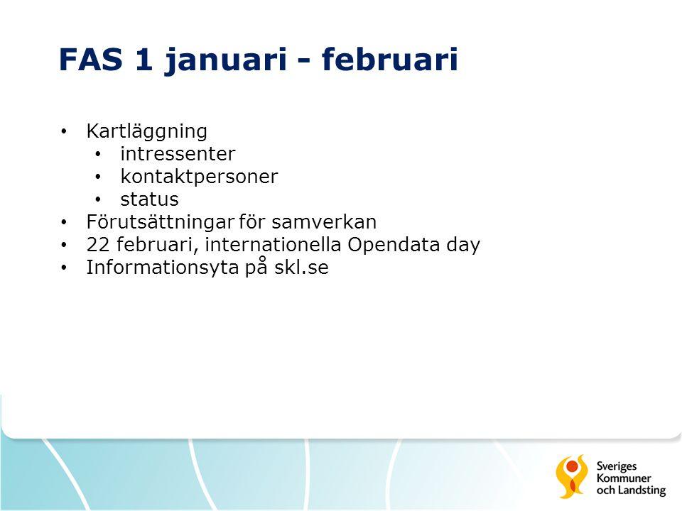 FAS 1 januari - februari • Kartläggning • intressenter • kontaktpersoner • status • Förutsättningar för samverkan • 22 februari, internationella Opendata day • Informationsyta på skl.se