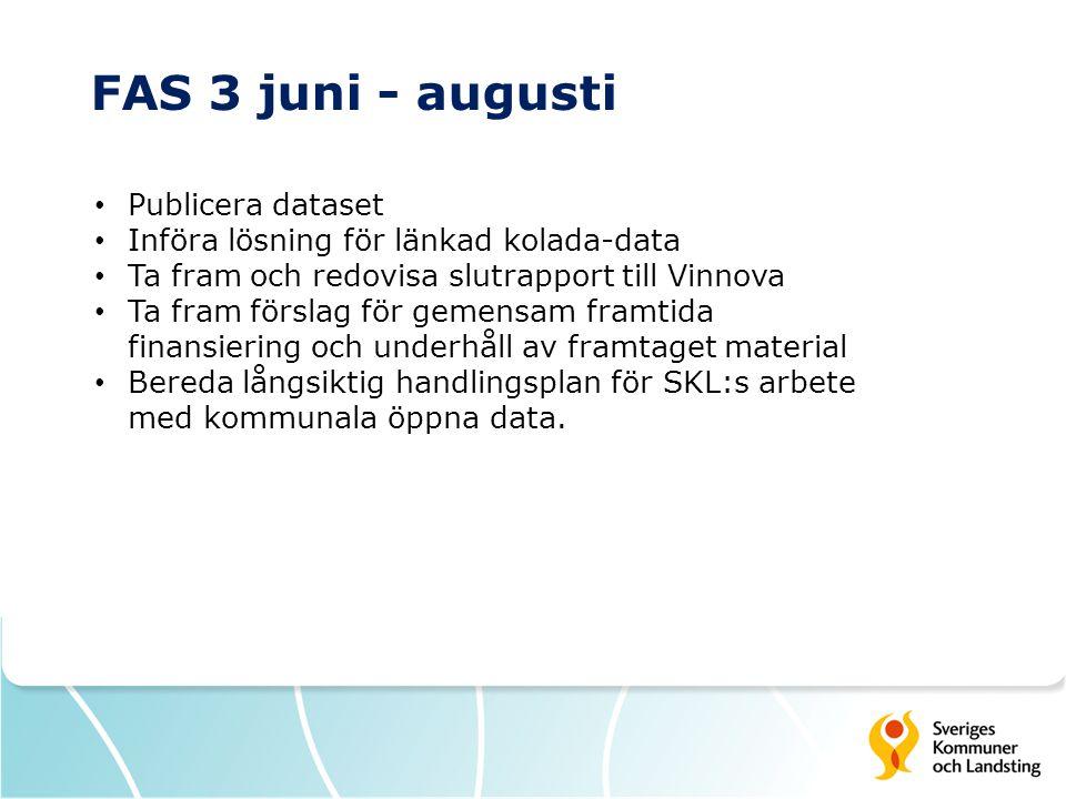 FAS 3 juni - augusti • Publicera dataset • Införa lösning för länkad kolada-data • Ta fram och redovisa slutrapport till Vinnova • Ta fram förslag för