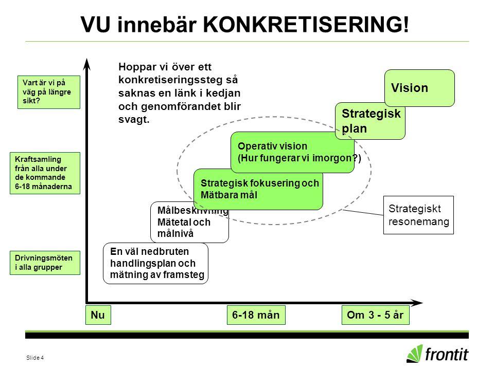Slide 4 VU innebär KONKRETISERING! Om 3 - 5 år Vart är vi på väg på längre sikt? 6-18 mån Kraftsamling från alla under de kommande 6-18 månaderna En v