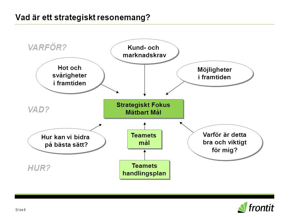 Slide 5 Kund- och marknadskrav Hot och svårigheter i framtiden Möjligheter i framtiden Teamets mål Teamets mål Teamets handlingsplan Teamets handlings