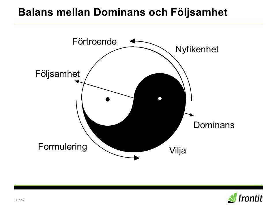 Slide 7 Nyfikenhet Förtroende Följsamhet Formulering Vilja Dominans Balans mellan Dominans och Följsamhet