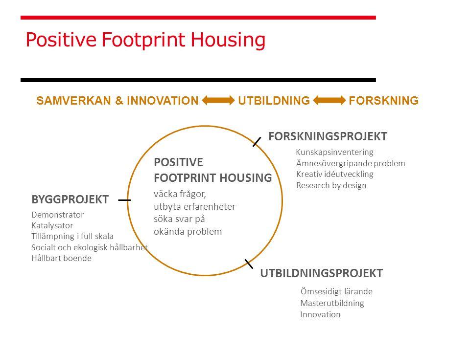 2011 2012 20132014 2015 2016 teknik Arkitektur Stadsbyggande Social hållbarhet Idéutveckling Vidgad insikt Långsiktig tillämpning Bäring på byggprojekt direkt tillämpning återkoppling arkitektur social- vetenskap Positive Footprint Housing