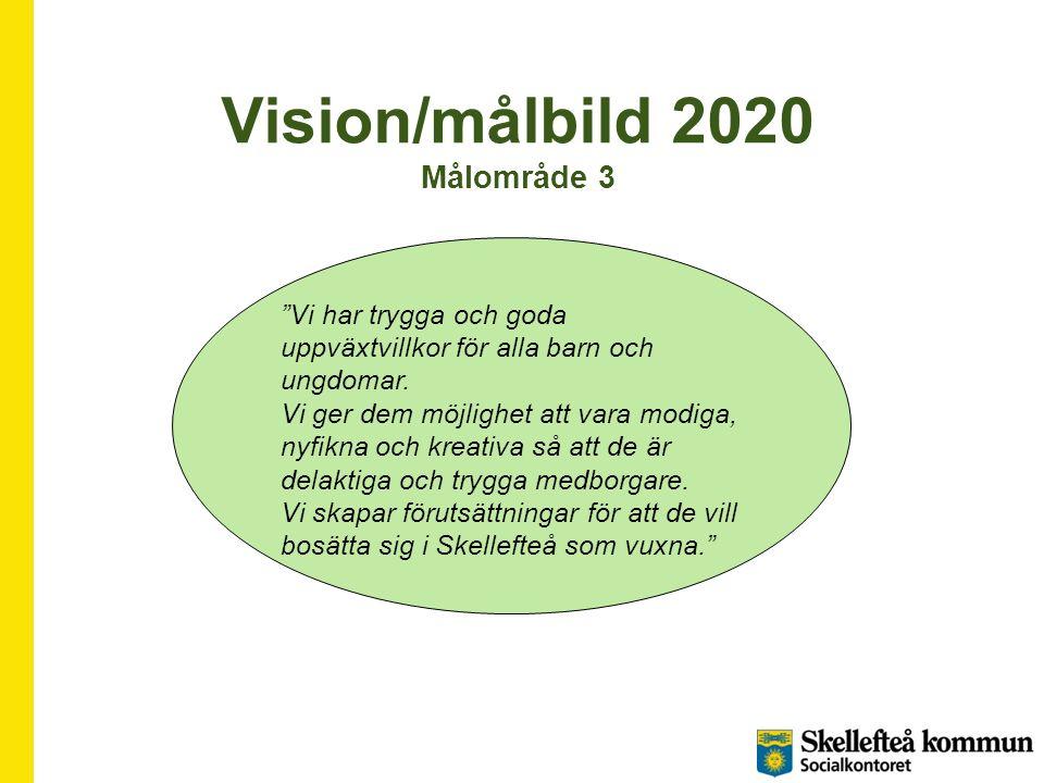 Vision/målbild 2020 Målområde 3 Vi har trygga och goda uppväxtvillkor för alla barn och ungdomar.