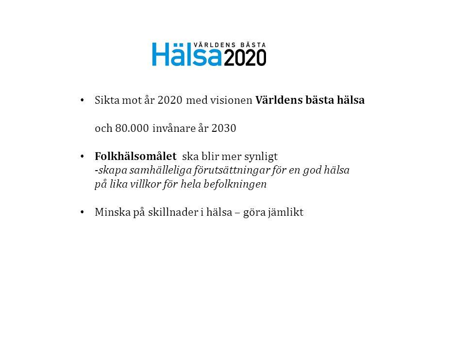 • Sikta mot år 2020 med visionen Världens bästa hälsa och 80.000 invånare år 2030 • Folkhälsomålet ska blir mer synligt -skapa samhälleliga förutsättningar för en god hälsa på lika villkor för hela befolkningen • Minska på skillnader i hälsa – göra jämlikt