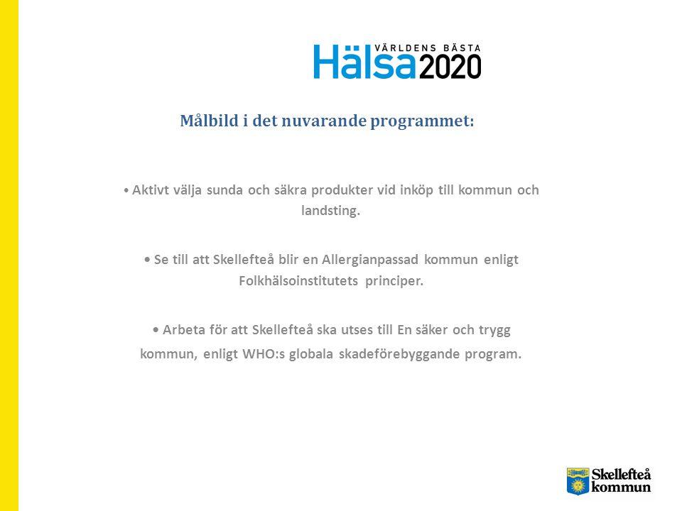 Målbild i det nuvarande programmet: • Aktivt välja sunda och säkra produkter vid inköp till kommun och landsting.