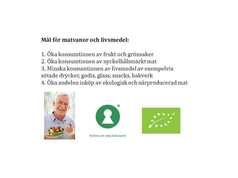 Mål för matvanor och livsmedel: 1.Öka konsumtionen av frukt och grönsaker 2.