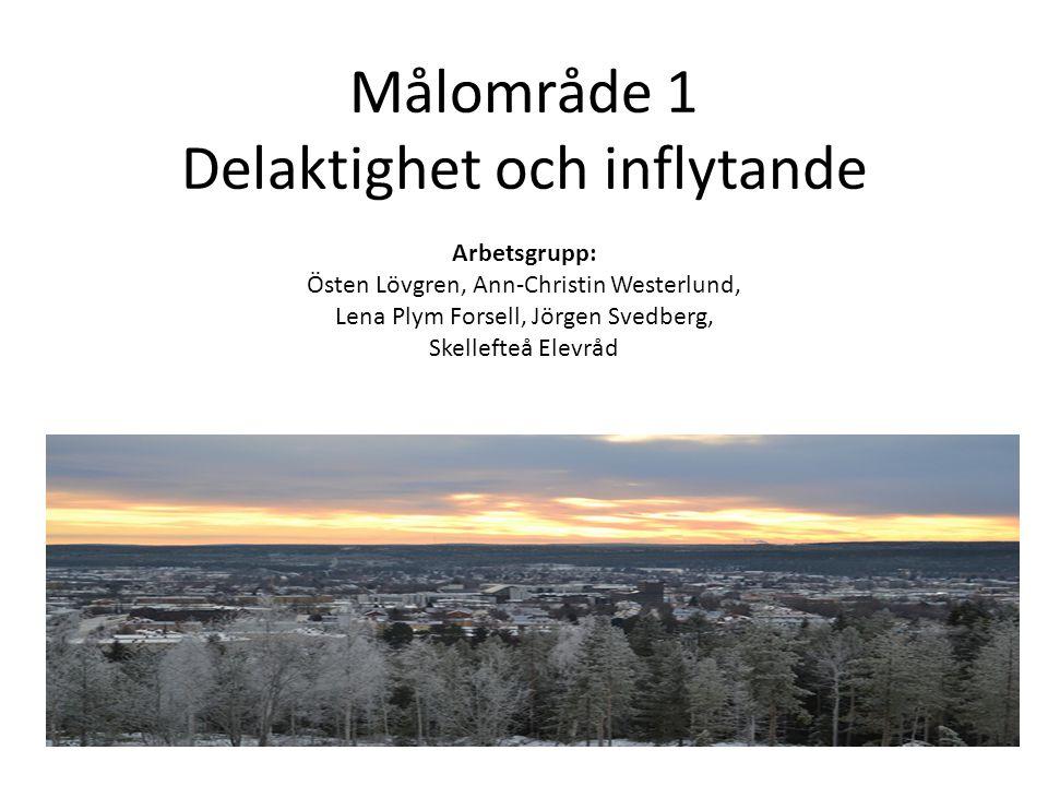 Målområde 1 Delaktighet och inflytande Arbetsgrupp: Östen Lövgren, Ann-Christin Westerlund, Lena Plym Forsell, Jörgen Svedberg, Skellefteå Elevråd