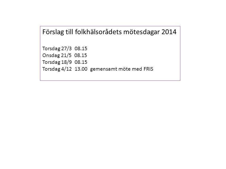 Förslag till folkhälsorådets mötesdagar 2014 Torsdag 27/3 08.15 Onsdag 21/5 08.15 Torsdag 18/9 08.15 Torsdag 4/12 13.00 gemensamt möte med FRIS